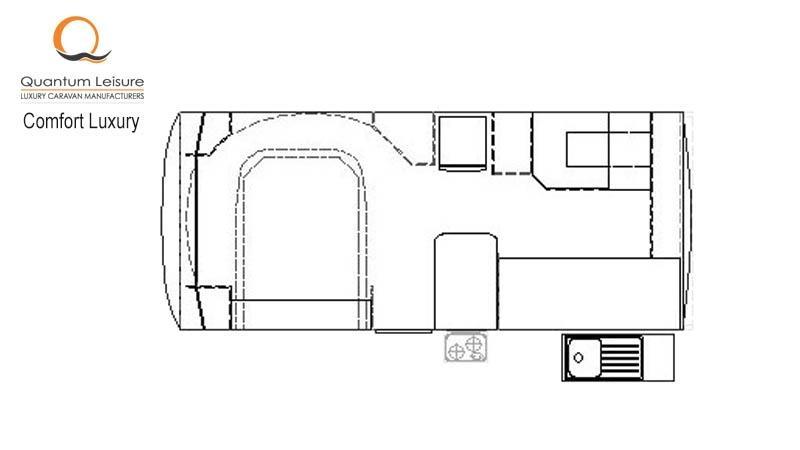 comfort luxury caravan